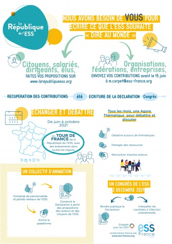 infographie République ESS