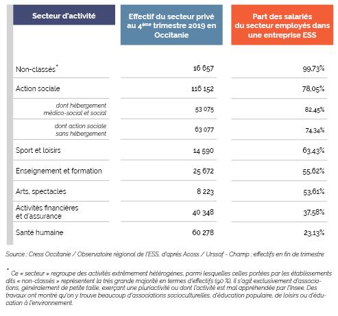 tableau secteurs_1